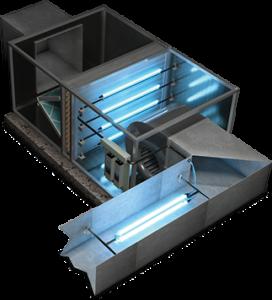UV Air Handler System